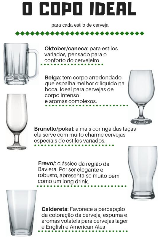 f076c064b Confira a seleção feita com auxílio dos especialistas da Nadir Figueiredo,  uma das maiores fabricantes de copos do Brasil: